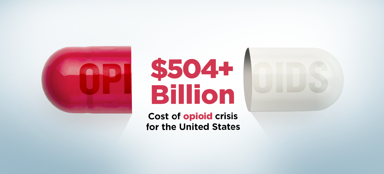 $504+ Billion - Cost of opioid crisis for the US